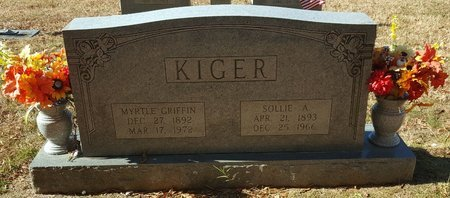 GRIFFIN KIGER, MYRTLE - Forsyth County, North Carolina | MYRTLE GRIFFIN KIGER - North Carolina Gravestone Photos